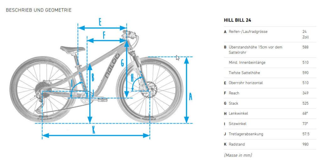 "Naloo Hill Bill 24"" Geometrie"
